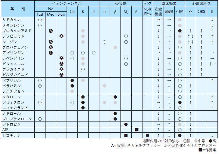 「Sicilian Gambit 分類」の画像検索結果